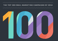Top Email Marketing Pinterest Boards